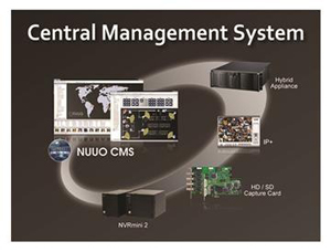 NCS-CN-CAM Kamera licens 1 stk