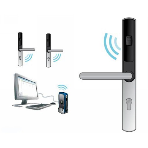 Net2 PaxLock for EURO kasse